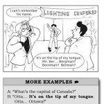 Speaking Exercises-4