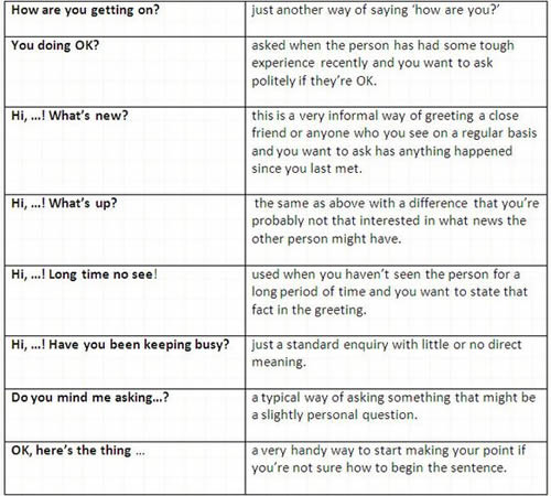 conversation starters in english