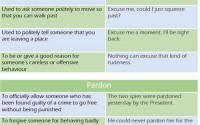 difference between pardon and excuse me