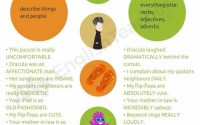 differences between adjectives and adverbs