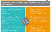 differences between despite and although