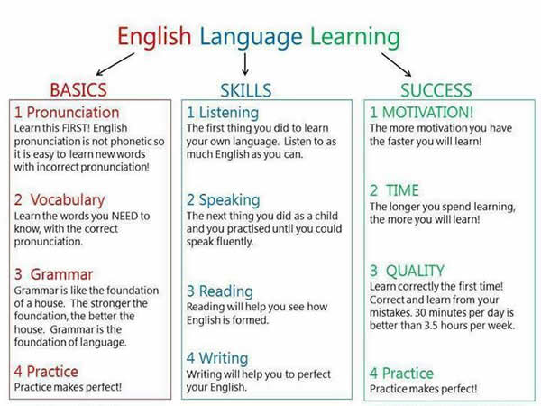 how-to-learn-english-effectively