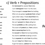Common Collocations - Verb + Preposition - from