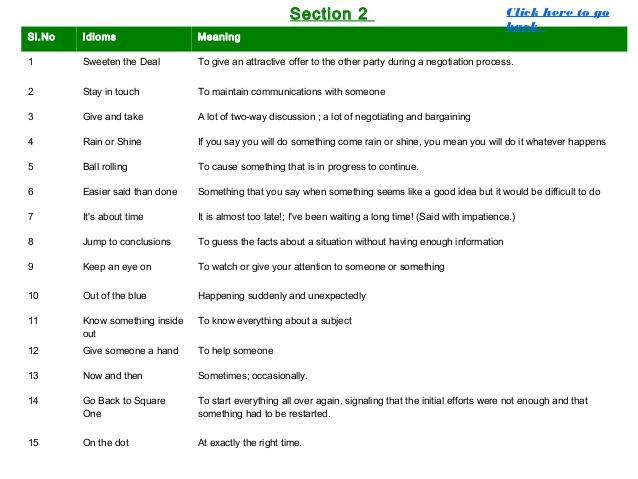 Detailed Useful Idioms List-2
