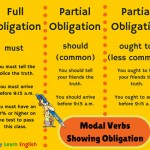 modal-verbs-showing-obligation