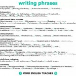 writing-phrases