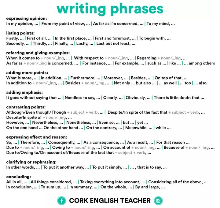 Spanish essay introduction phrases