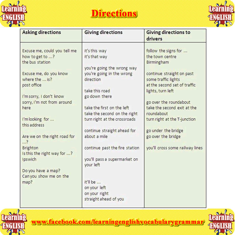 directions-in-english