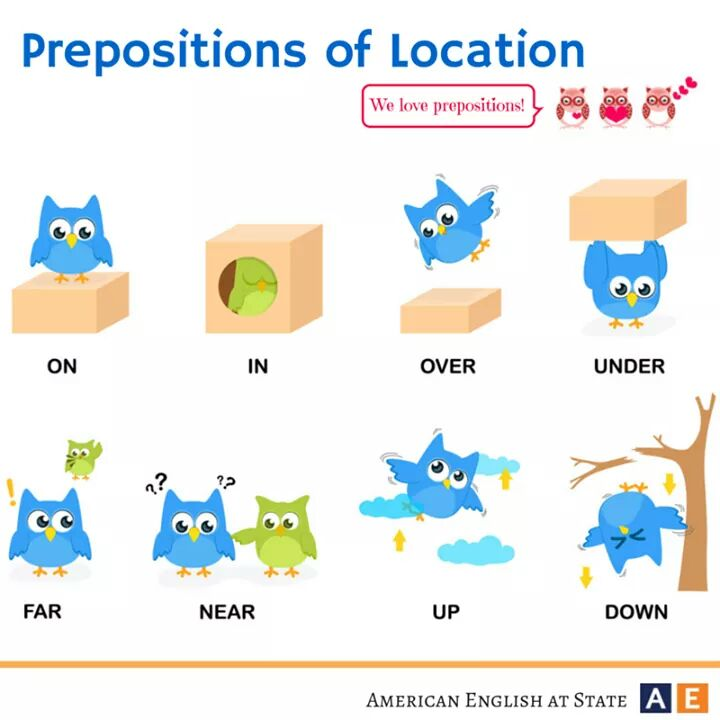 prepositions-of-location-2