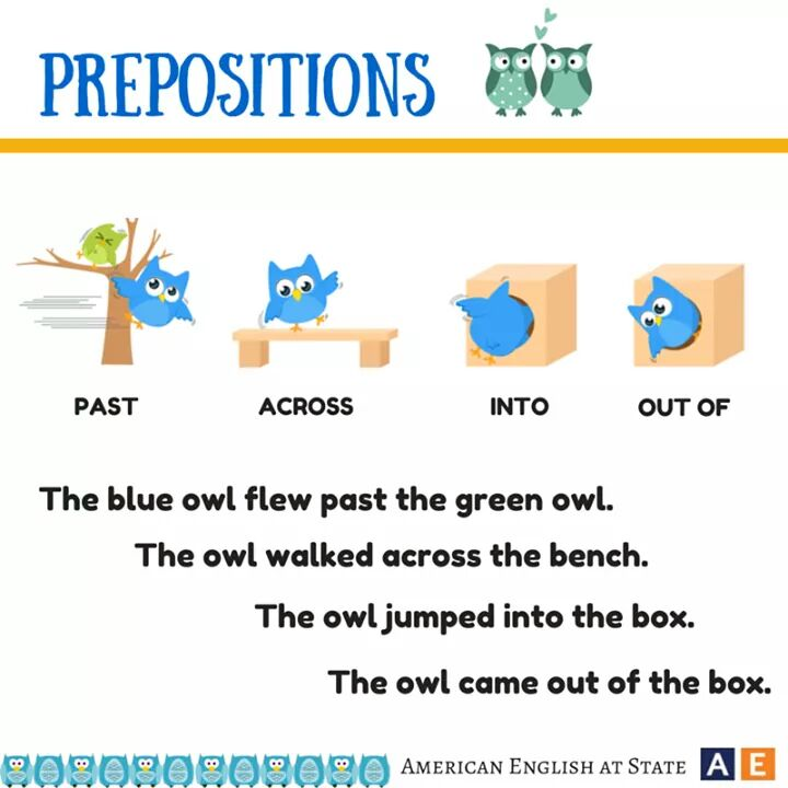prepositions-of-location