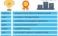Collocations Connected With Gaining or Achieving