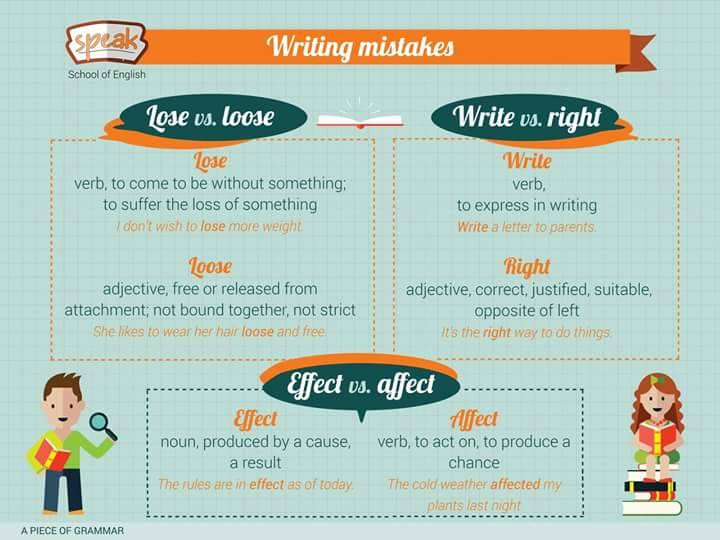 Common Writing Mistakes-1