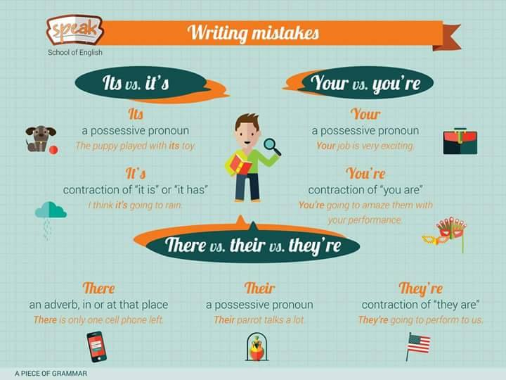 Common Writing Mistakes-2