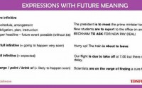 Expressions with Future Meaning