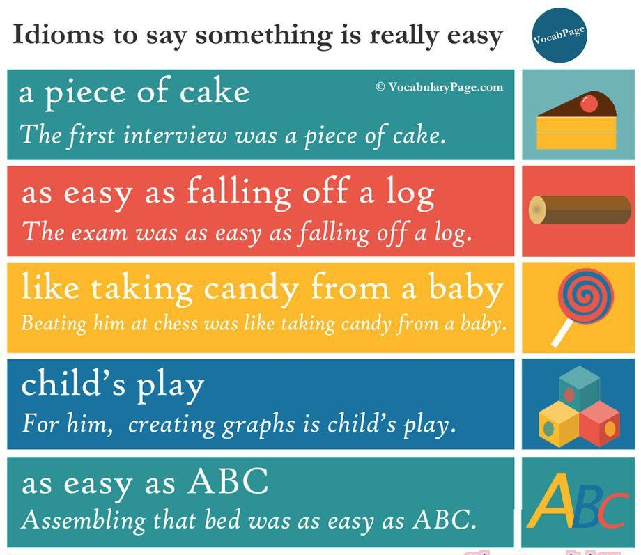 Idioms to Say Something Is Really Easy