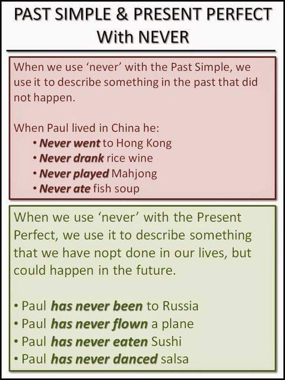 Past Simple and Present Perfect With NEVER