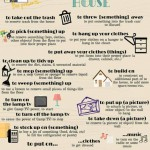 Phrasal Verbs - Around The House