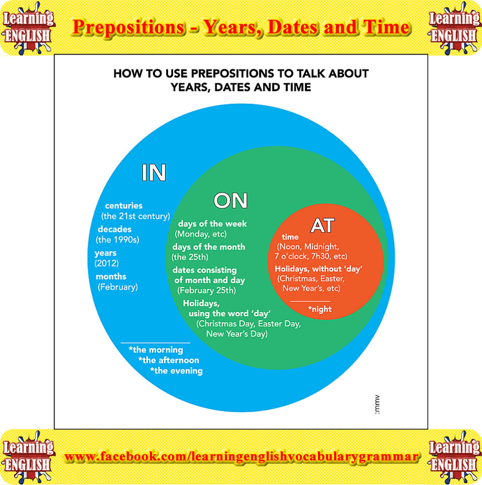 Prepositions - Years, Dates and Time