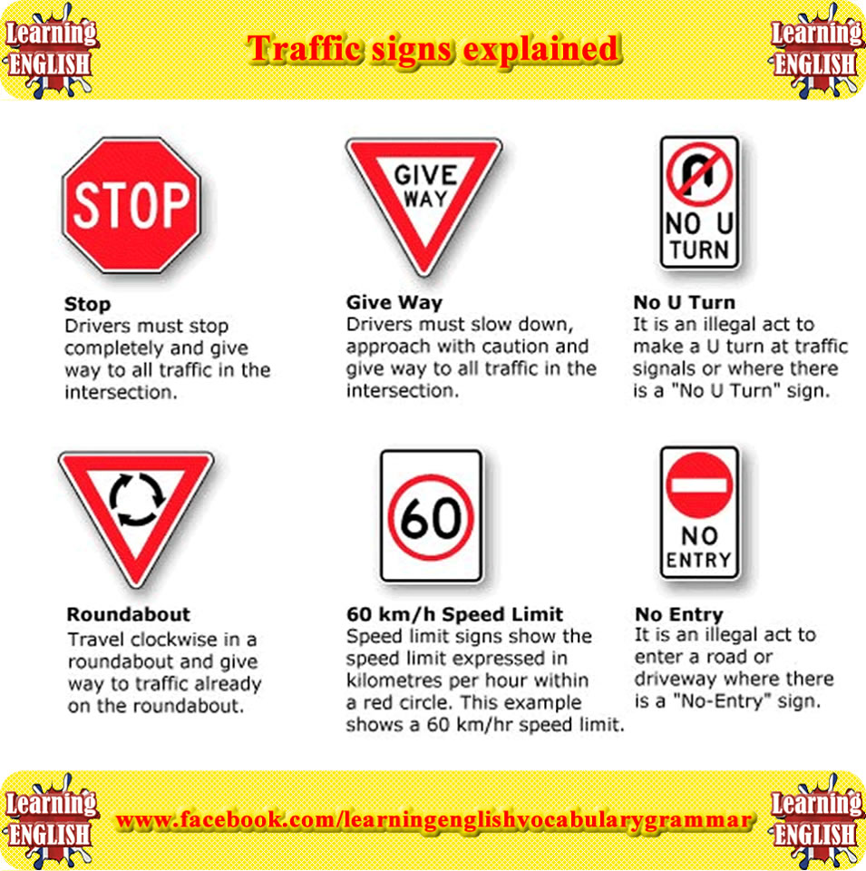 Traffic Signs Explained