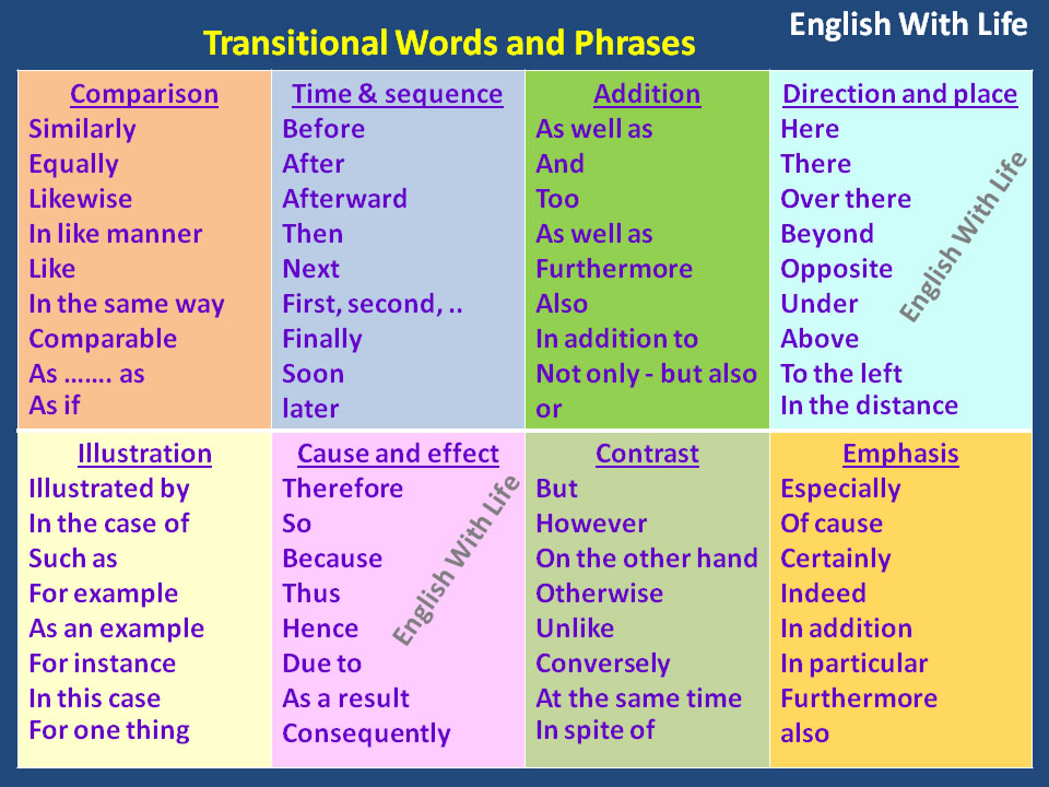 Exemplification essay transitions