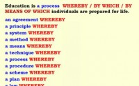 Using WHEREBY in English