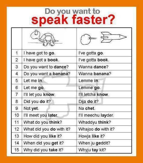 Do you Want to Speak Faster - Speaking