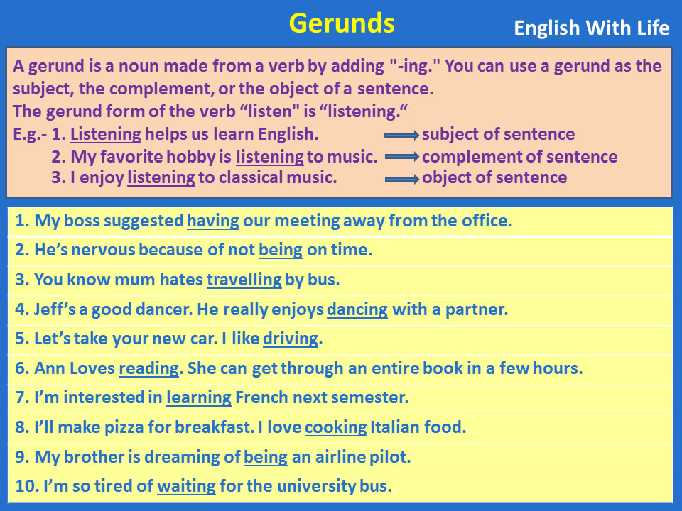 importance of gerund in english language 39033189-gerund-in-english-language - download as gerund: the english verbal noun in -ing that direct object e the importance of preserving the faith.