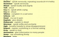 Human Sounds in English