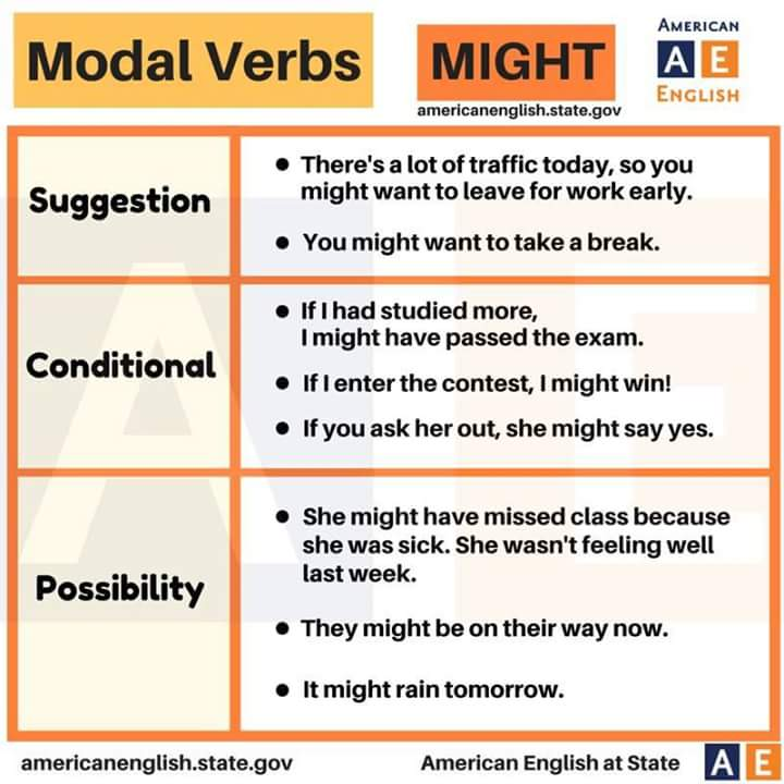 Modal Verbs-might