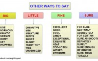 Other Ways to Say-big, little, fine, sure