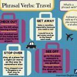 Phrasal Verbs With Travel