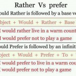 Rather and Prefer