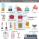 The Kitchen - English Vocabulary