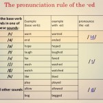 The Pronunciation Rule Of The ED