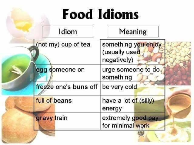 Food Idioms A Piece Of Cake