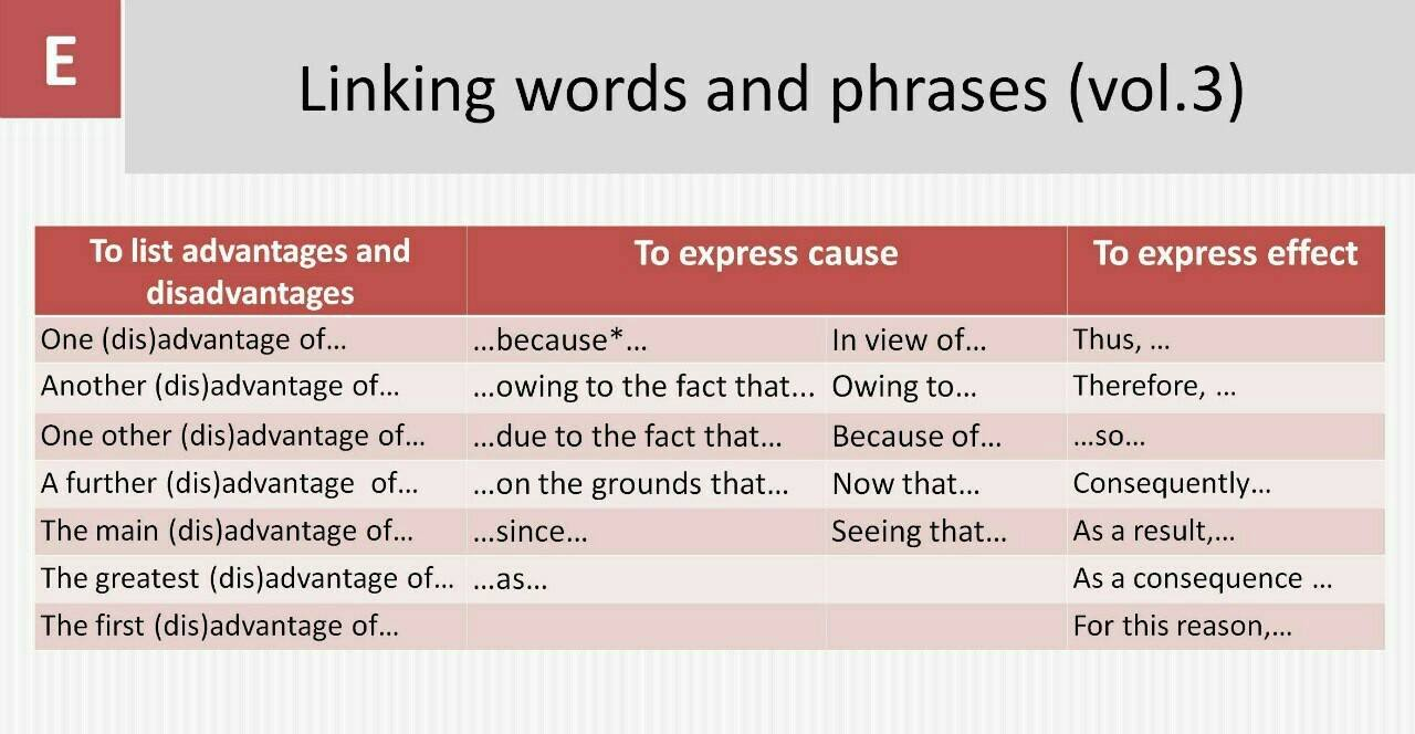 Linking words and phrases-1