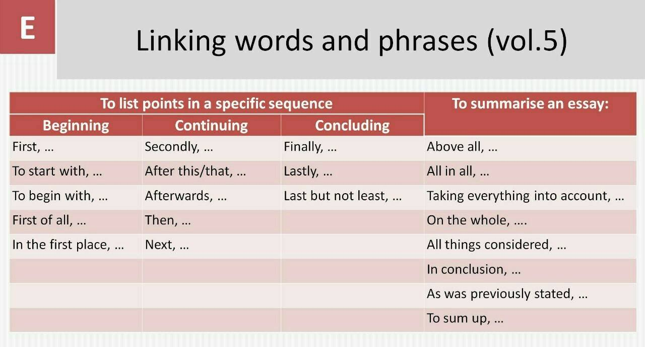 useful linking words for essays