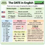 The Date in English