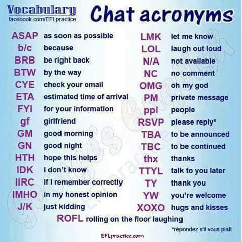 Dating abbreviations
