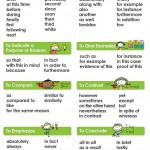 linkind words in english