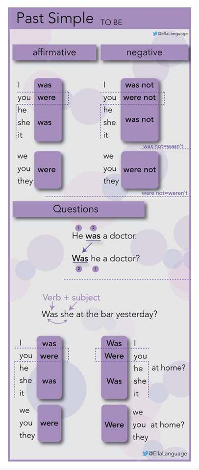 how to learn past tense in english