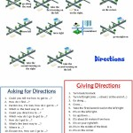 Asking and Giving Direction in English
