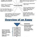 Formal Writing Tips