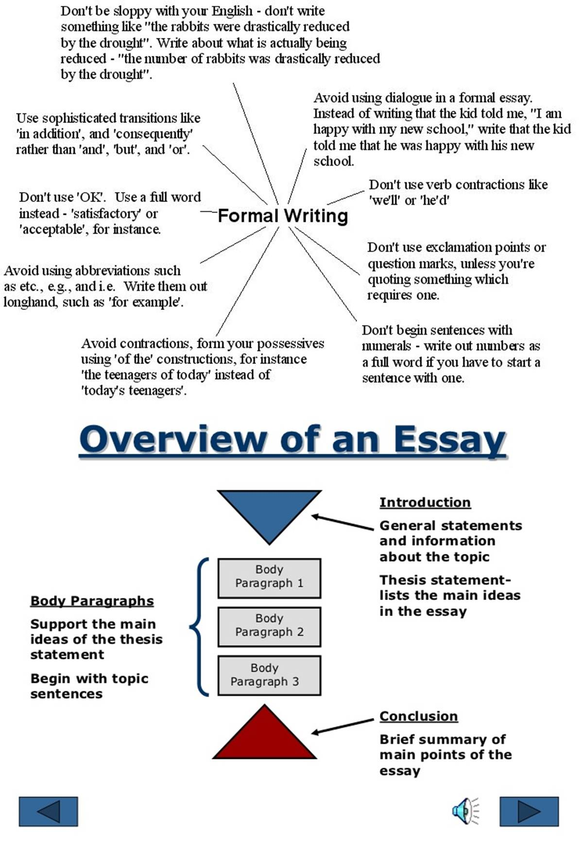 Introduction formal essay