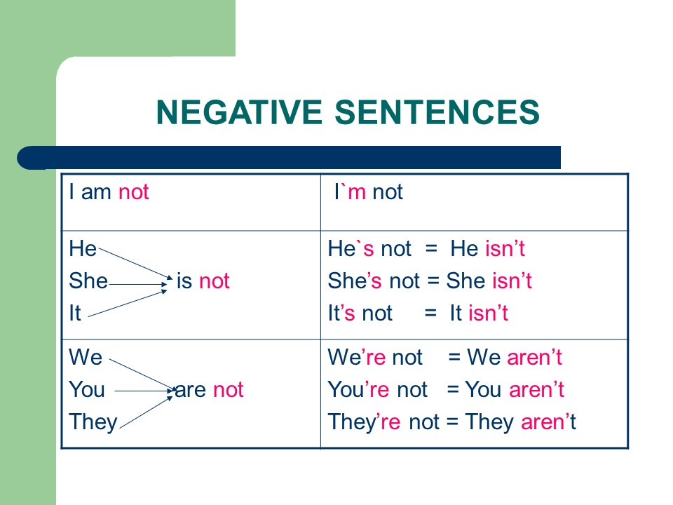 how to learn writing english sentences