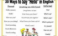 20 Ways To Say Hello in English