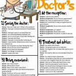 How to Speak to Your Doctor