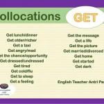 Collocations - GET