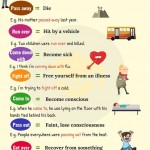 Phrasal Verbs Related To Health