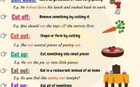 Phrasal Verbs Related To Kitchen